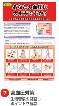 高血圧対策 生活習慣の見直しポイントを解説